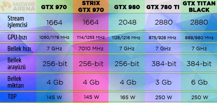 asus-strix-gtx-970-tablo